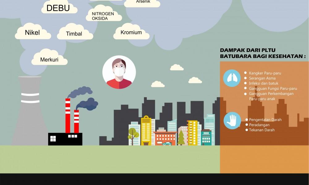 Bahaya Polusi Udara dari PLTU. (Grafis: mediatataruang.com)