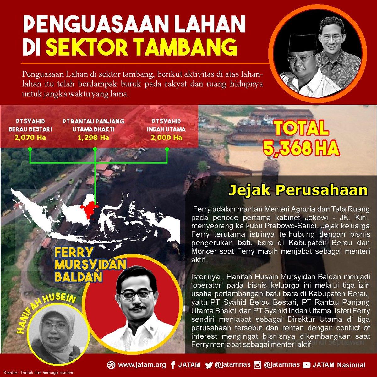 Penguasaan Lahan di Sektor Tambang – JATAM
